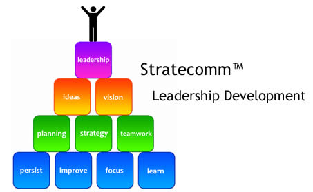 strategic-leadership-academy-leadership-img